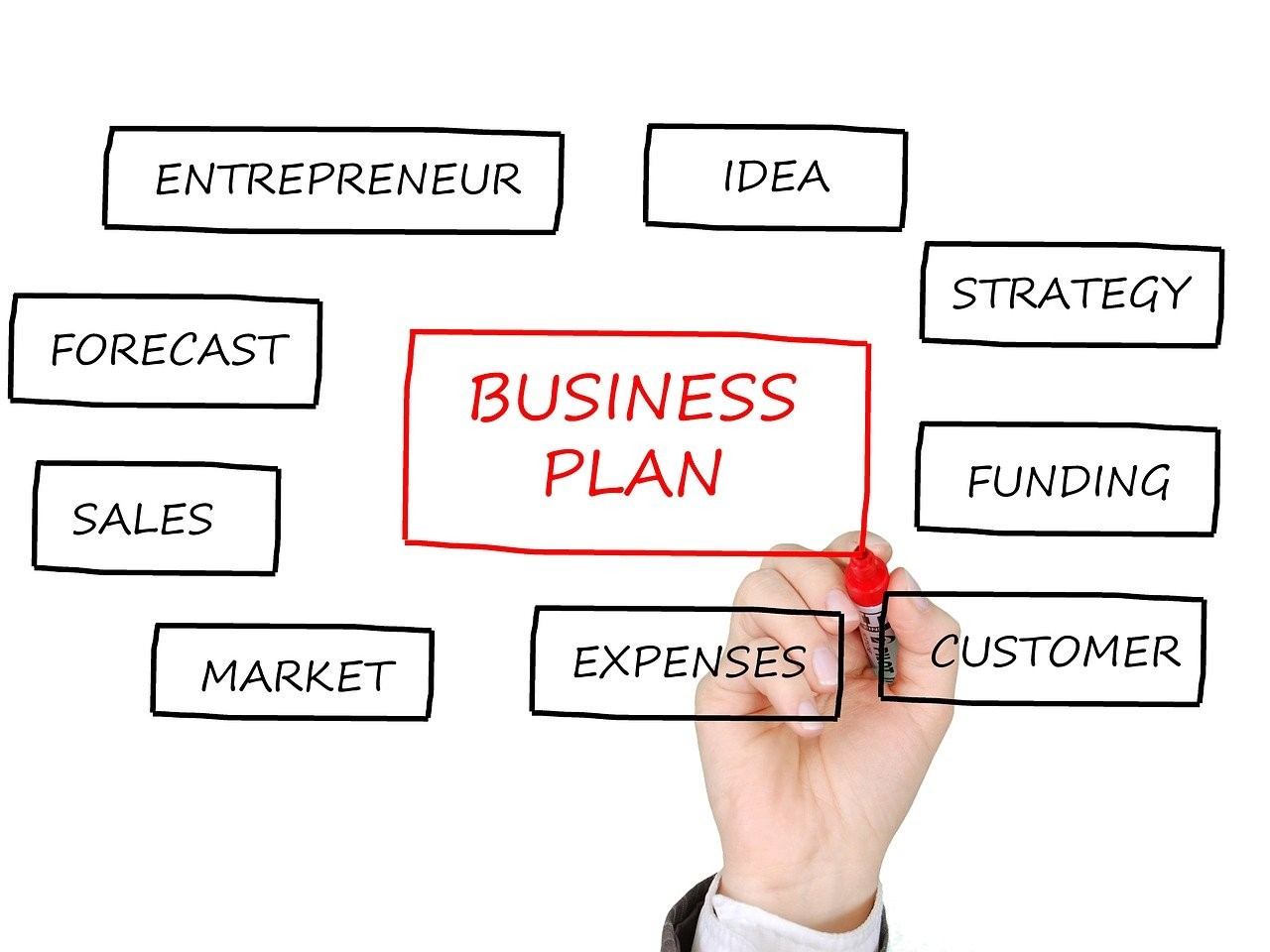 Business Plan Strategy image